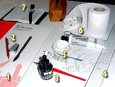 spullen die de tandarts gebruikt